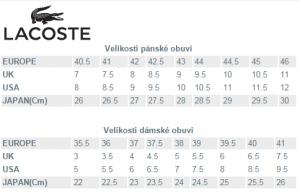 Lacoste Juinette Sandály na vysoké platformě EUR 40,5